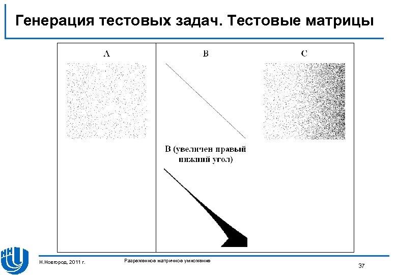 Генерация тестовых задач. Тестовые матрицы Н. Новгород, 2011 г. Разреженное матричное умножение 37