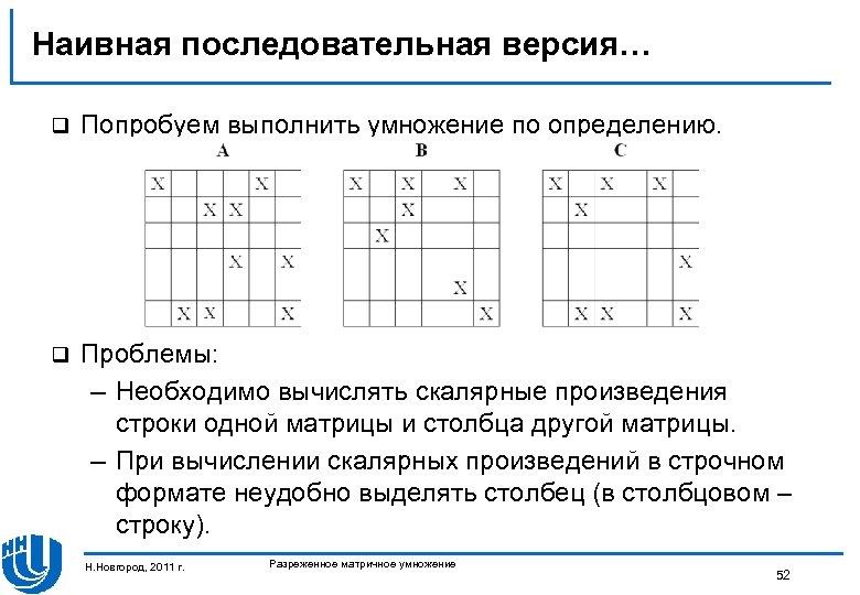 Наивная последовательная версия… q Попробуем выполнить умножение по определению. q Проблемы: – Необходимо вычислять
