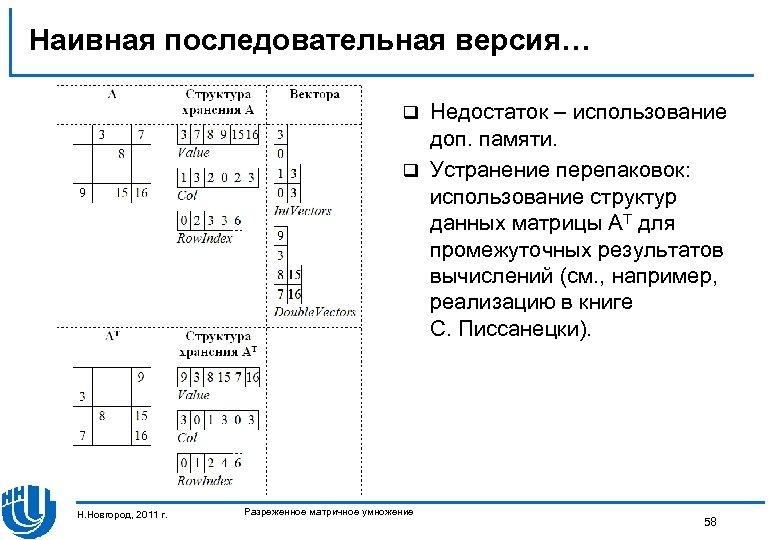 Наивная последовательная версия… Недостаток – использование доп. памяти. q Устранение перепаковок: использование структур данных