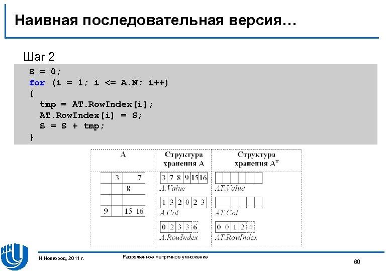 Наивная последовательная версия… Шаг 2 S = 0; for (i = 1; i <=