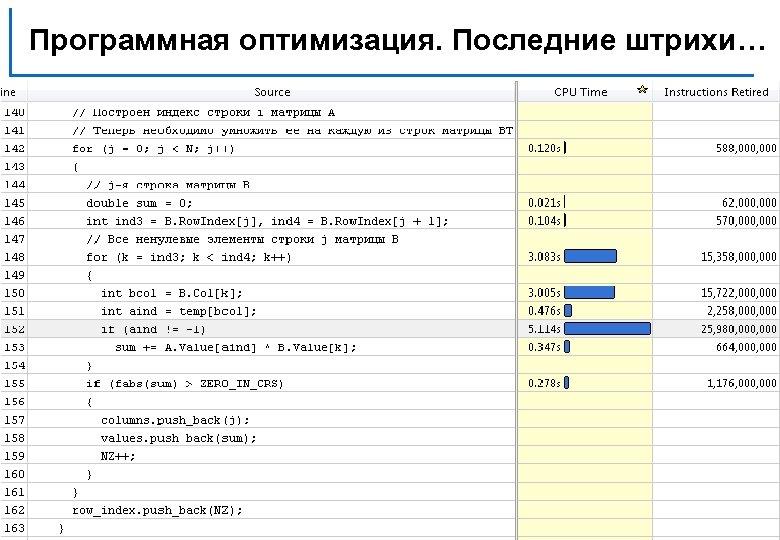 Программная оптимизация. Последние штрихи… Н. Новгород, 2011 г. Разреженное матричное умножение 95