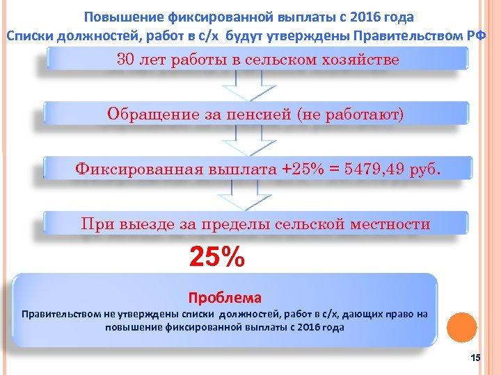 Повышение фиксированной выплаты с 2016 года Списки должностей, работ в с/х будут утверждены Правительством