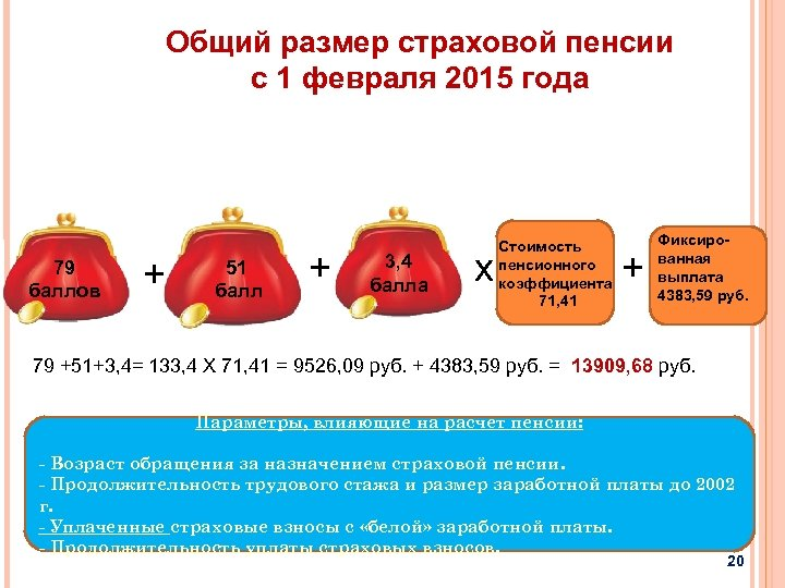 Общий размер страховой пенсии с 1 февраля 2015 года 79 баллов + 51 балл