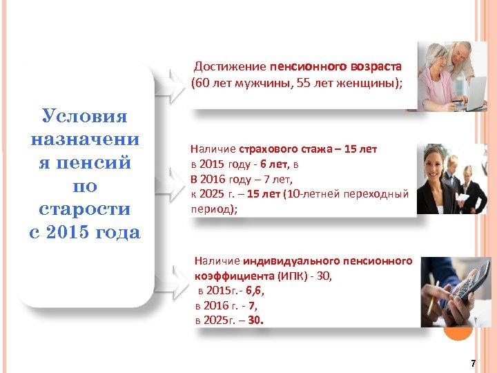 Достижение пенсионного возраста (60 лет мужчины, 55 лет женщины); Условия назначени я пенсий по
