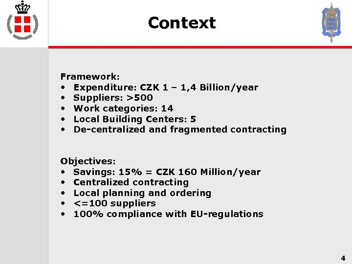 Context Framework: • Expenditure: CZK 1 – 1, 4 Billion/year • Suppliers: >500 •