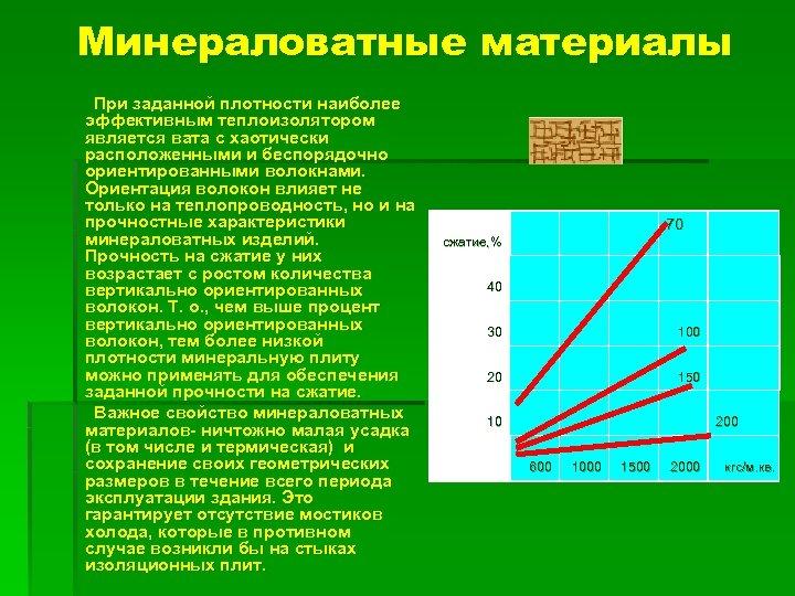 Минераловатные материалы При заданной плотности наиболее эффективным теплоизолятором является вата с хаотически расположенными и