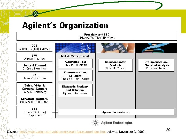 Source: http: //www. agilent. com/about/newsroom/execs/org/index. html , viewed November 3, 2002. 20