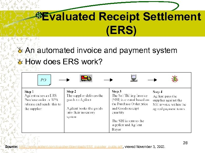 Evaluated Receipt Settlement (ERS) An automated invoice and payment system How does ERS work?