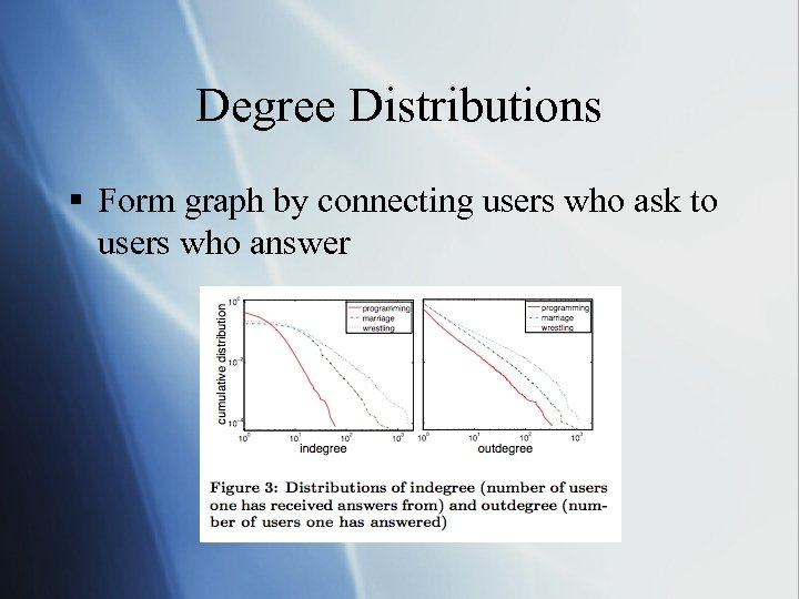 Degree Distributions § Form graph by connecting users who ask to users who answer