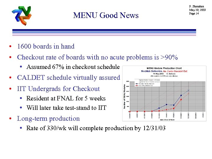MENU Good News • 1600 boards in hand • Checkout rate of boards with