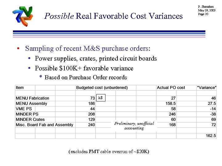 Possible Real Favorable Cost Variances • Sampling of recent M&S purchase orders: • Power