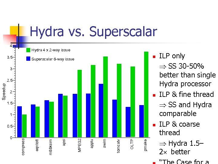 Hydra vs. Superscalar 4 Hydra 4 x 2 -way issue 3. 5 n Superscalar