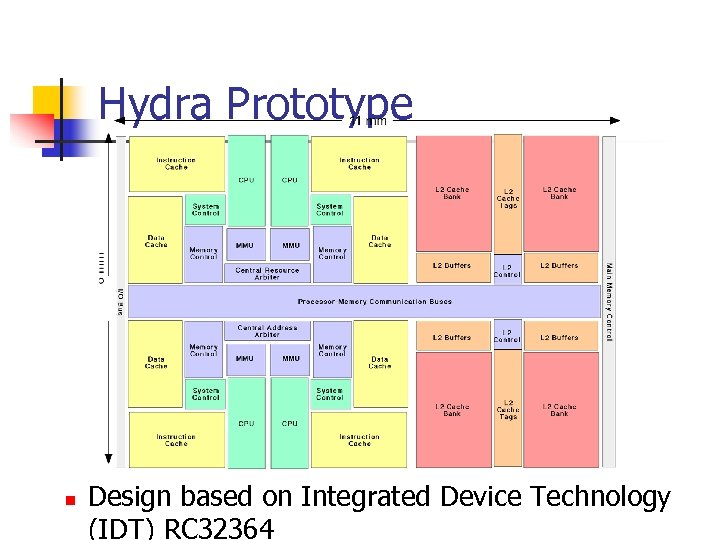 Hydra Prototype n Design based on Integrated Device Technology (IDT) RC 32364