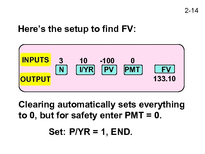2 -14 Here's the setup to find FV: INPUTS 3 N 10 -100 I/YR