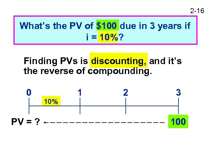 2 -16 What's the PV of $100 due in 3 years if i =