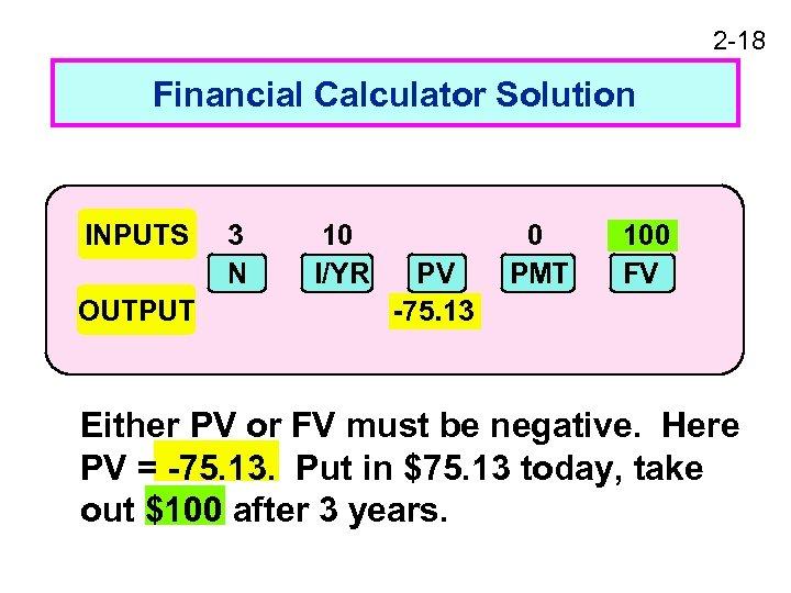 2 -18 Financial Calculator Solution INPUTS OUTPUT 3 N 10 I/YR PV -75. 13
