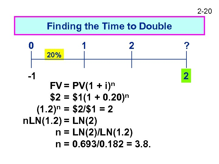 2 -20 Finding the Time to Double 0 -1 20% 1 2 FV =