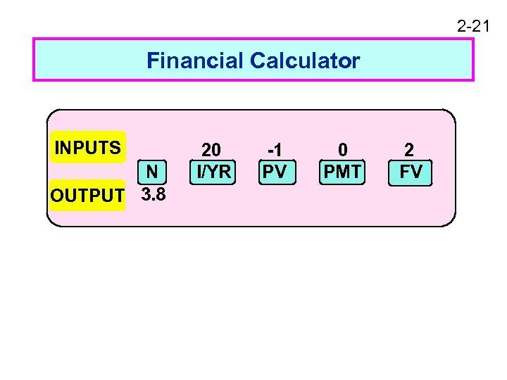 2 -21 Financial Calculator INPUTS N OUTPUT 3. 8 20 I/YR -1 PV 0
