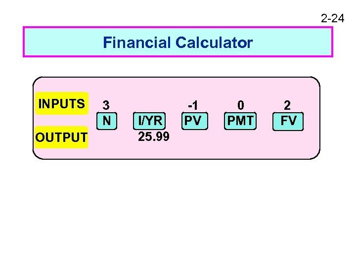2 -24 Financial Calculator INPUTS OUTPUT 3 N I/YR 25. 99 -1 PV 0