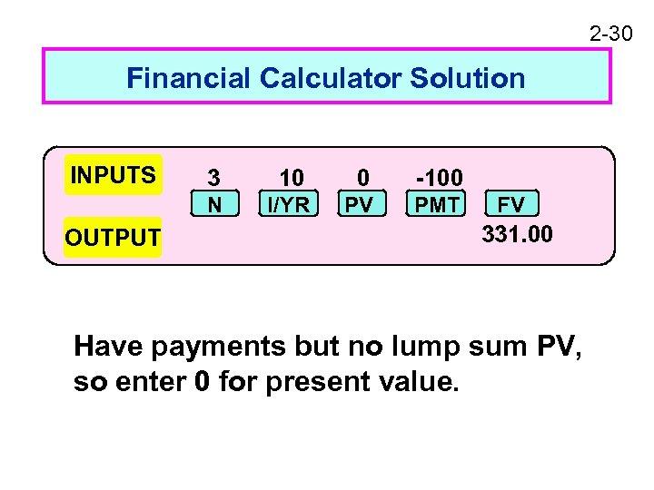 2 -30 Financial Calculator Solution INPUTS 10 0 -100 N OUTPUT 3 I/YR PV