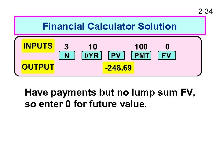 2 -34 Financial Calculator Solution INPUTS 10 N OUTPUT 3 I/YR 100 PV 0