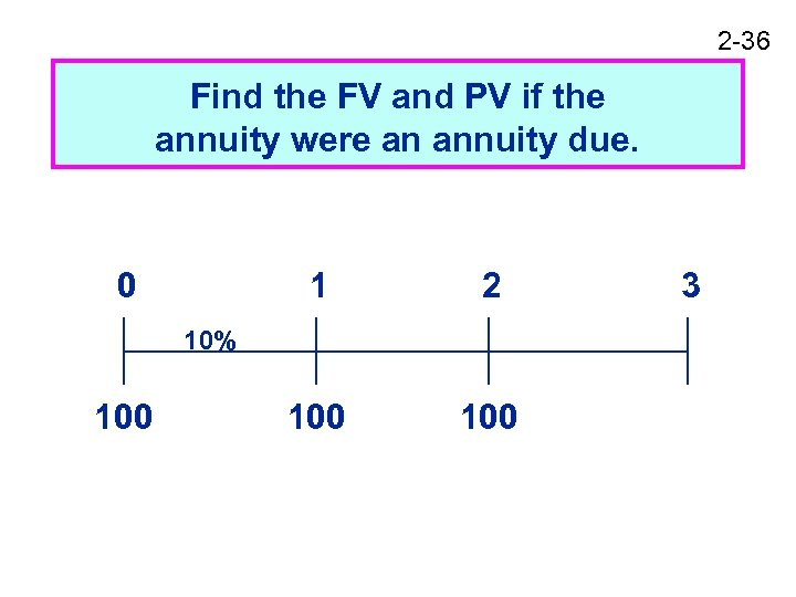 2 -36 Find the FV and PV if the annuity were an annuity due.