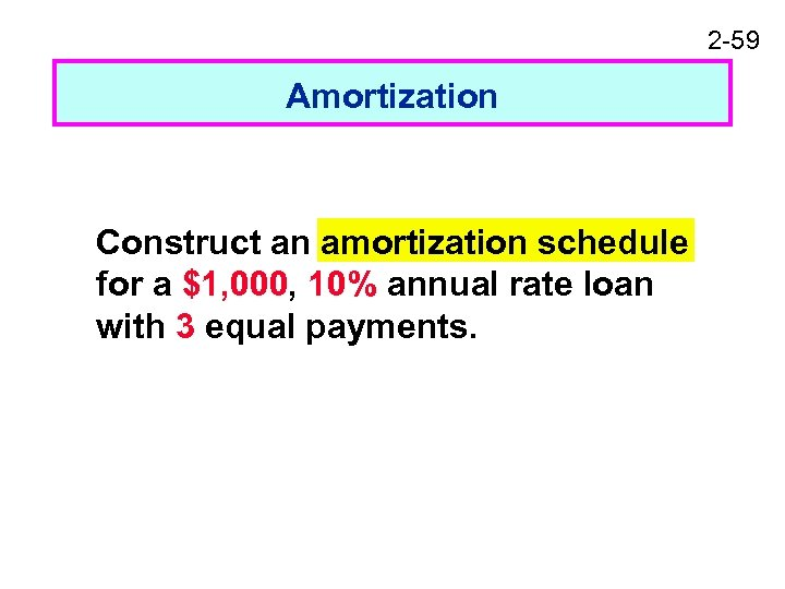 2 -59 Amortization Construct an amortization schedule for a $1, 000, 10% annual rate