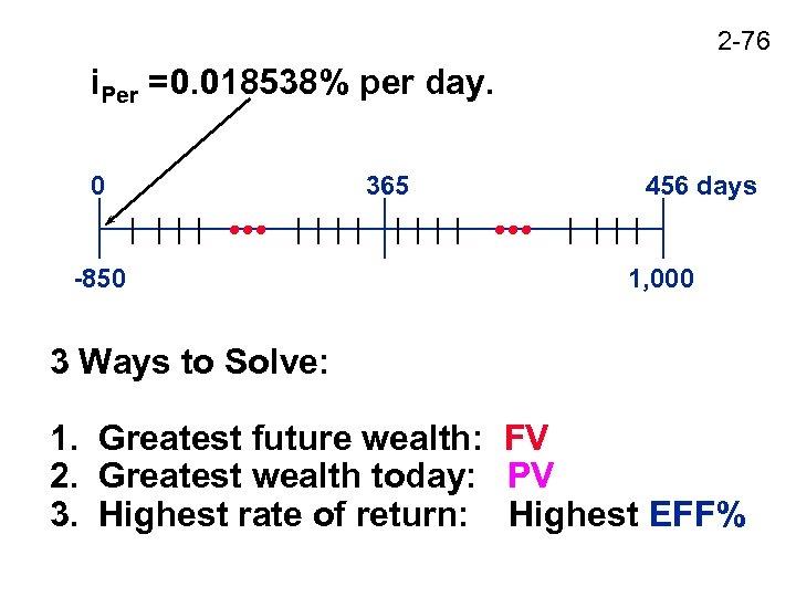 2 -76 i. Per =0. 018538% per day. 0 -850 365 456 days 1,