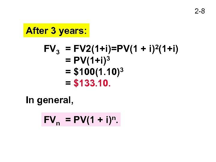 2 -8 After 3 years: FV 3 = FV 2(1+i)=PV(1 + i)2(1+i) = PV(1+i)3