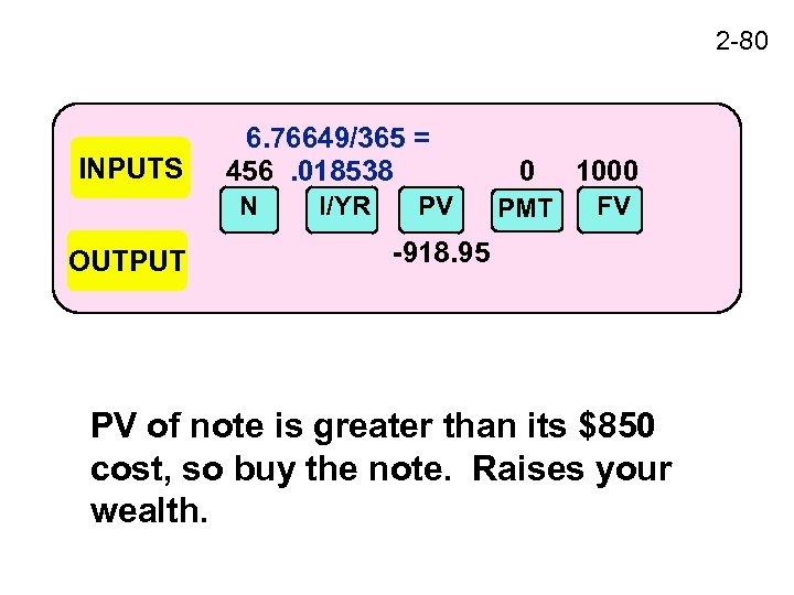 2 -80 INPUTS 6. 76649/365 = 456. 018538 N OUTPUT I/YR PV 0 1000