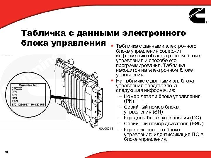 Табличка с данными электронного блока управления § Табличка с данными электронного блока управления содержит