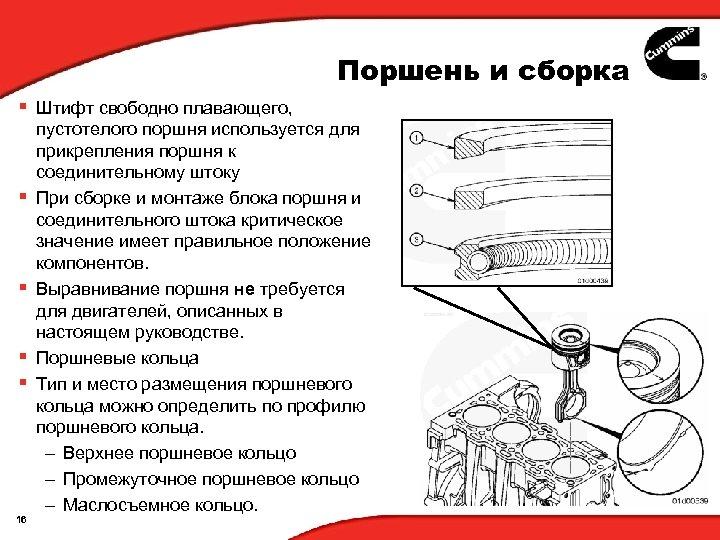 Поршень и сборка § Штифт свободно плавающего, § § 16 пустотелого поршня используется для