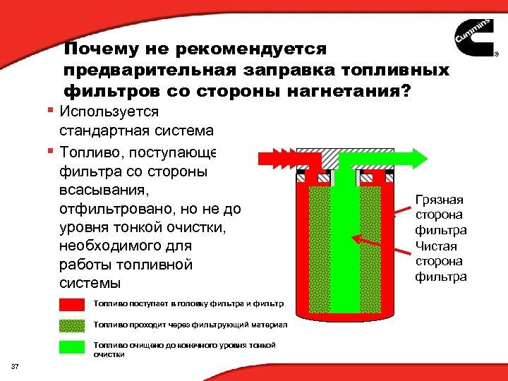 Почему не рекомендуется предварительная заправка топливных фильтров со стороны нагнетания? § Используется стандартная система
