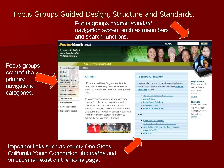 Focus Groups Guided Design, Structure and Standards. Focus groups created standard navigation system such