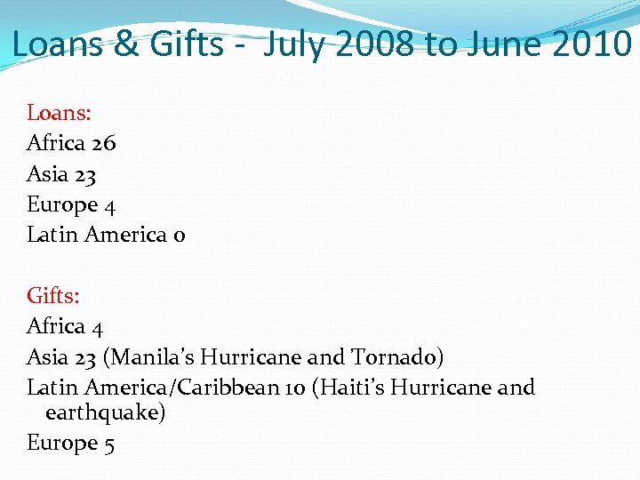 Loans & Gifts - July 2008 to June 2010 Loans: Africa 26 Asia 23