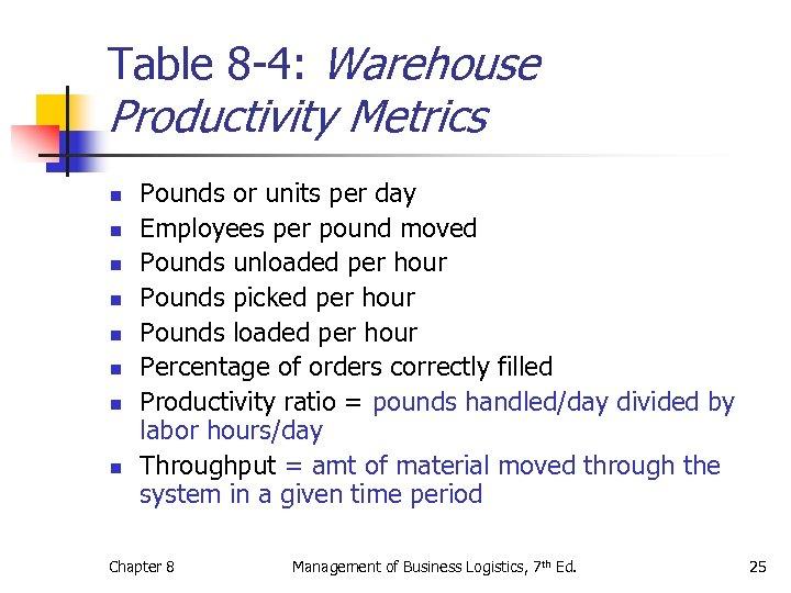 Table 8 -4: Warehouse Productivity Metrics n n n n Pounds or units per