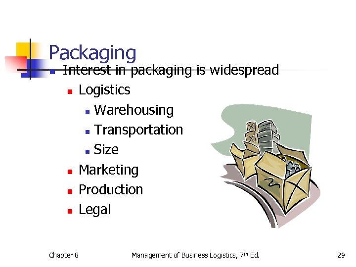 Packaging n Interest in packaging is widespread n Logistics n Warehousing n Transportation n