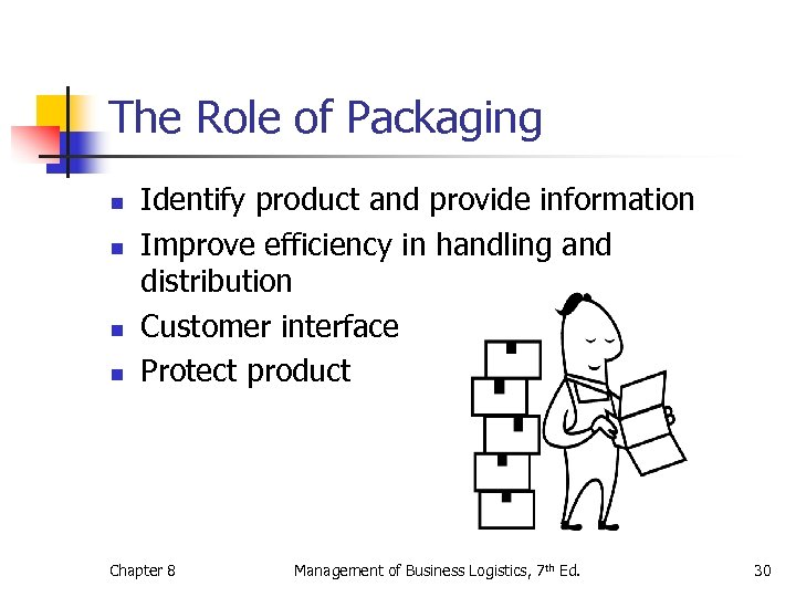 The Role of Packaging n n Identify product and provide information Improve efficiency in
