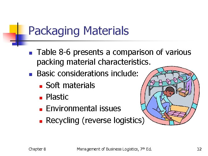 Packaging Materials n n Table 8 -6 presents a comparison of various packing material