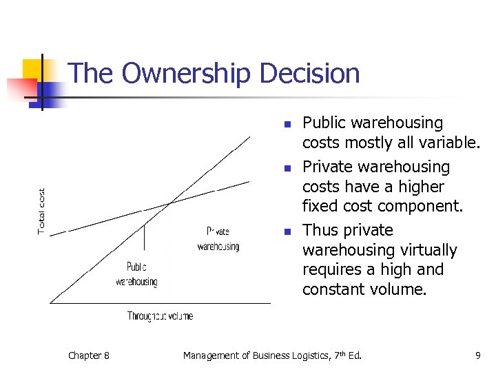 The Ownership Decision n Chapter 8 Public warehousing costs mostly all variable. Private warehousing