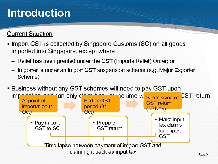 Introduction Current Situation § Import GST is collected by Singapore Customs (SC) on all