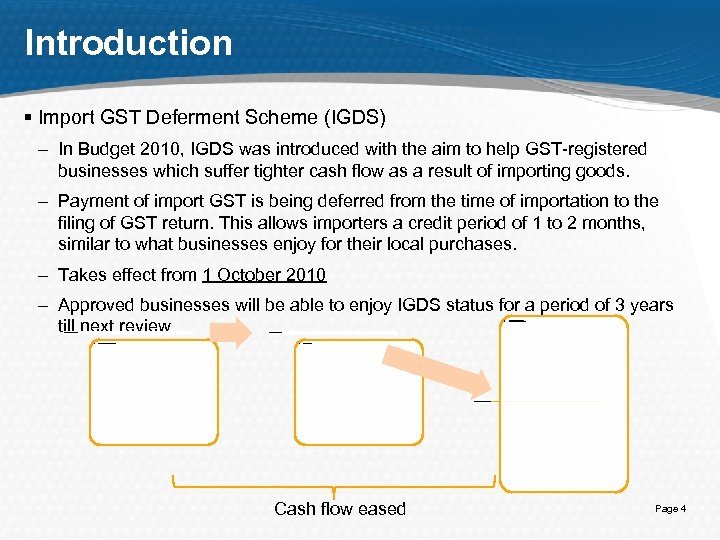 Introduction § Import GST Deferment Scheme (IGDS) – In Budget 2010, IGDS was introduced