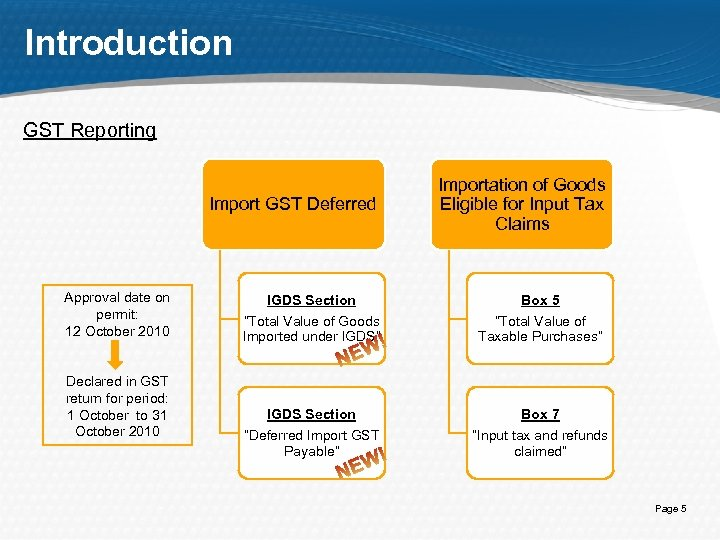 Introduction GST Reporting Import GST Deferred Approval date on permit: 12 October 2010 Declared
