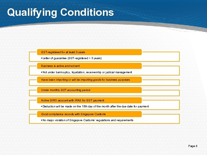 Qualifying Conditions GST-registered for at least 3 years • Letter of guarantee (GST-registered <