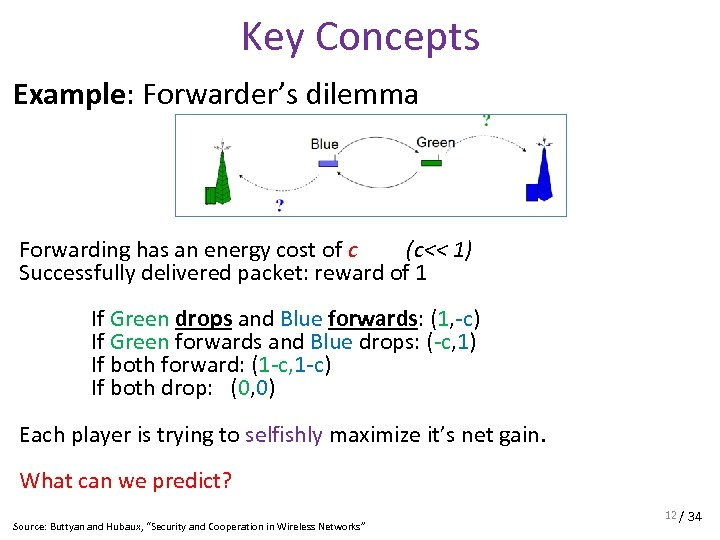 Key Concepts Example: Forwarder's dilemma Forwarding has an energy cost of c (c<< 1)