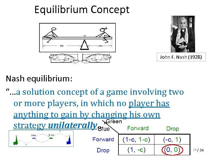 "Equilibrium Concept John F. Nash (1928) Nash equilibrium: ""…a solution concept of a game"