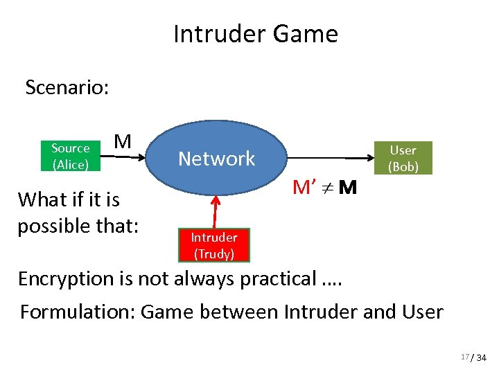 Intruder Game Scenario: Source (Alice) M What if it is possible that: Network M'