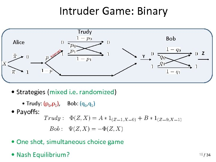 Intruder Game: Binary Trudy Bob Alice pt ce ter In Y Z • Strategies