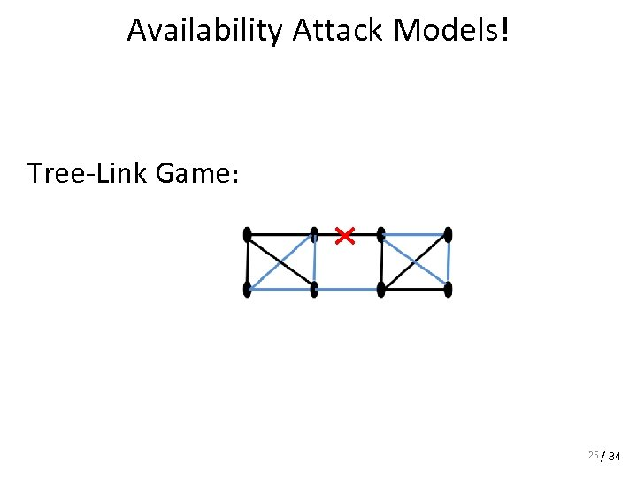 Availability Attack Models! Tree-Link Game: 25 / 34