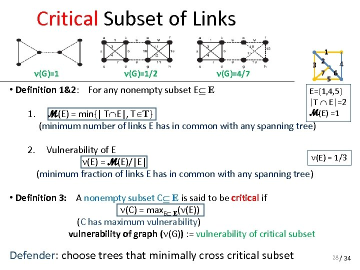Critical Subset of Links (G)=1/2 (G)=4/7 • Definition 1&2: For any nonempty subset E